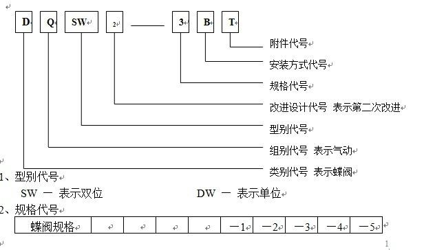 一、DQSW2气动双位蝶阀概述 气动双位蝶阀是采用活塞式执行机构实现阀门开关及开度大小,适用于冶金、石油、化工及锅炉行业,在工业炉燃烧系统作为控制风量大小实现多种加热工况自动控制的执行机构。 气动双位蝶阀尤其适用大口径、大流量、低压差的场合,它不仅具有常规气动蝶阀的优点,而且还有以下独有的特点: 1、 阀门开度可在0—35°、35°—90°两段范围内分别任意可调,两段开度互不干涉,且调节简便,显示直观。 2、 阀门定位精度高,重复性好,而且不受气源压力波动的