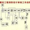 重庆锦煌智能控制工程有限公司诚招合作商