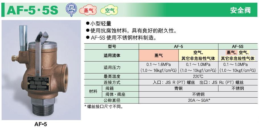 耀希达凯AF-5安全阀产品说明: 适用流体 蒸汽、空气、其它非腐蚀性气体 适用压力 AF-5(蒸气)0.1~1.6MPa (1.0~16.0kgf/cm2G) (空气、其它非腐蚀性气体)0.1~1.0MPa (1.0~10kgf/cm2G) AF-5S:0.1~1.0MPa (1.0~10.0kgf/cm2G) 最高温度 220 连接方式 进口JIS R (PT)螺丝 出口JIS Rc (PT)螺丝 材 质 本体:AF-5 青铜 AF-5S 不锈钢 阀体·阀座:不锈钢 规 格 20A~50A