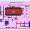 DLC0.5/10-6气体顶压应急消防给水设备北京厂家直销