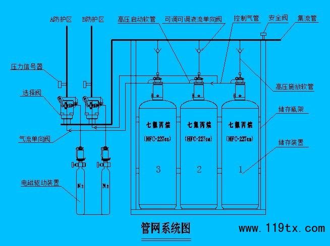 校园七氟丙烷小学案例景观设计管网ppt图片