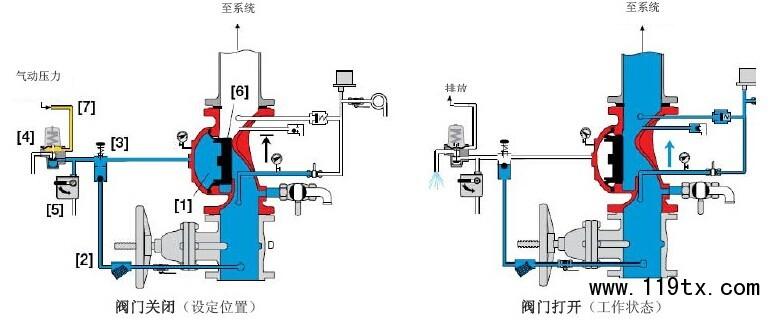 船舶试验池的工作原理图片