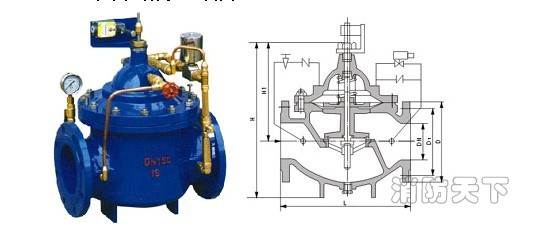 首页 设备/器材 通用阀门         700x水泵控制阀是通过电磁阀的导控