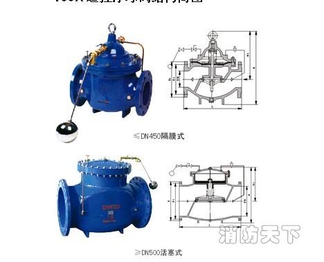 100x遥控浮球阀主要安装于水池或水塔的