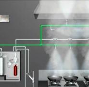 厨房自动灭火设备示意图