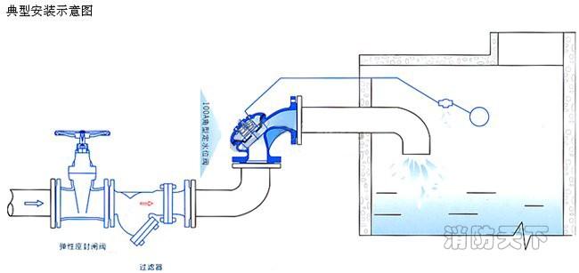 100A角型定水位阀安装示意图
