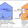 高层新风系统,家用壁挂式新风系统,房间新风系统,温广暖通