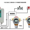 固定式二氧化硫泄漏报警器