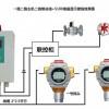 供应商磷化氢泄漏超标报警器