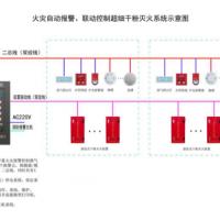 广西厂家供应7kg悬挂式超细干粉灭火装置