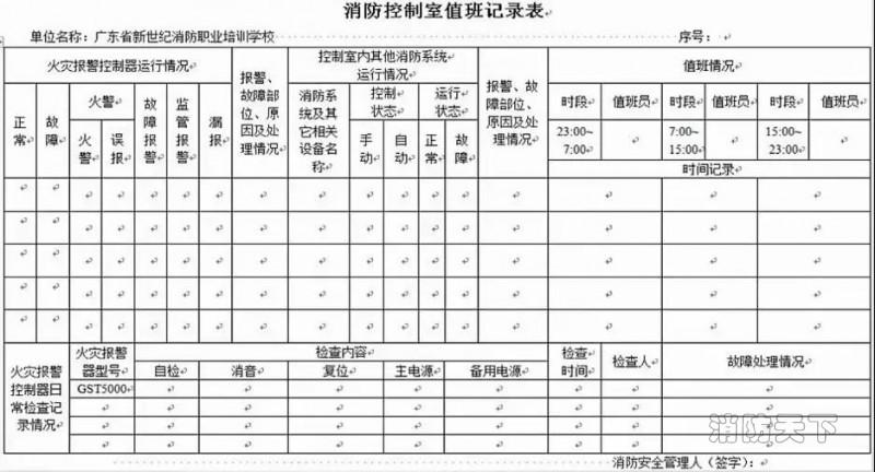 【初级实操】一文看懂:建(构)筑物消防员考试:消防控制室篇(1)