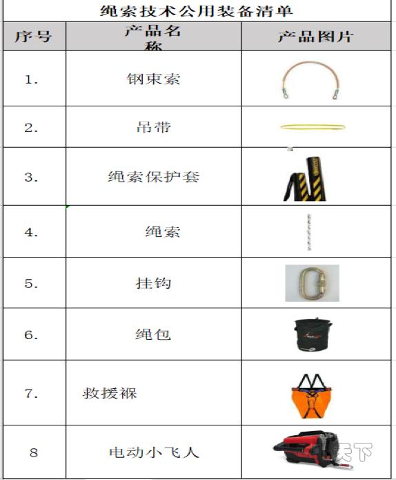 绳索清单3